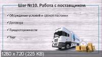Александр Дунаев. Простой план новичка в товарном бизнесе (2017) Видеокурс