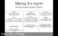 Алексей Ярошенко. Google AdWords - генератор продаж (2016) Видеокурс
